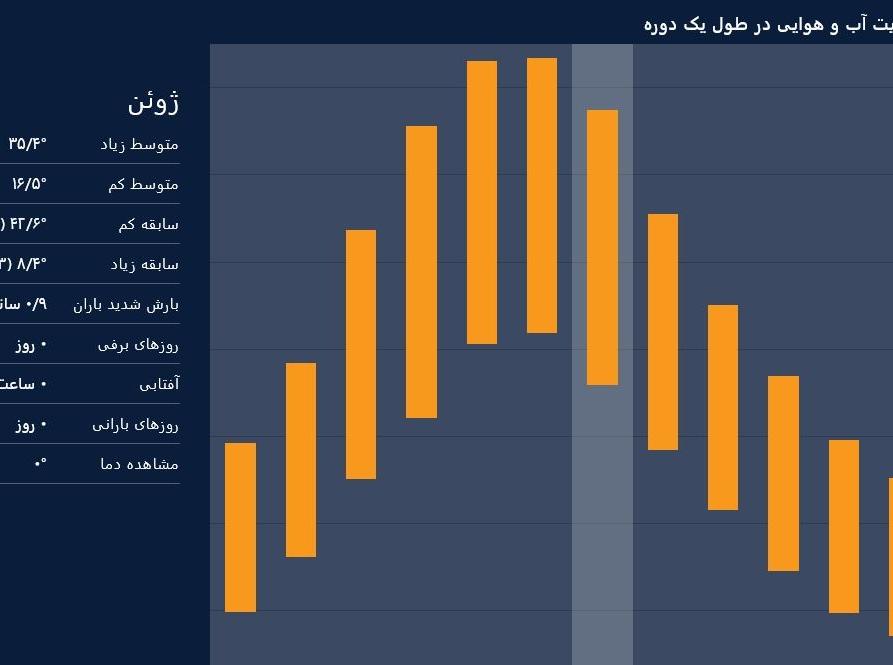 نحوه فارسیسازی اپلیکیشنهای پیشفرض Modern UI در ویندوز 8