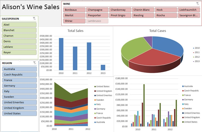 فعال‌سازی PowerPivot در اکسل 2013