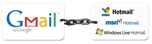 دسترسی و مدیریت ایمیلهای Hotmail،MSN و Live از طریق Gmail