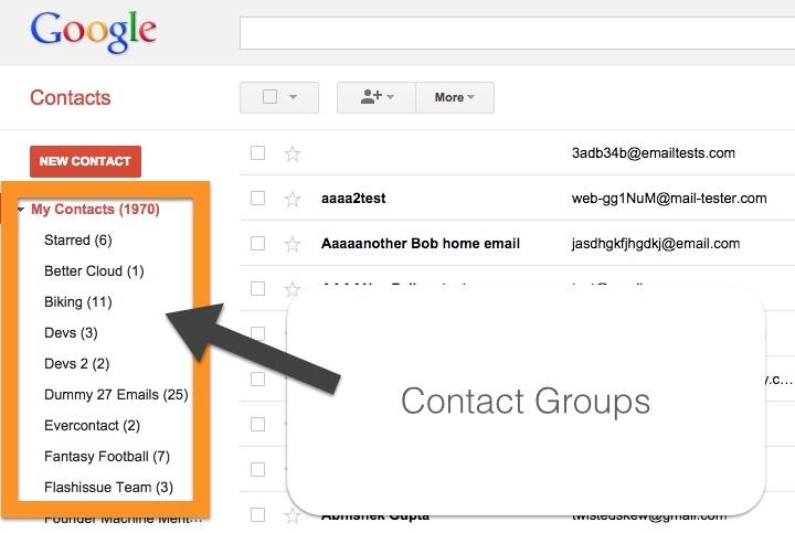گروهبندی ایمیلهای مخاطبین در Gmail