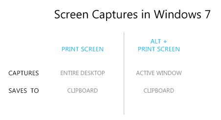 عکسبرداری از پنجرهی جاری در محیط ویندوز