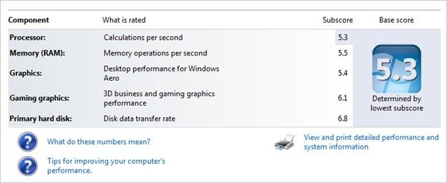 تقلب در نمرهی سیستم در ویندوز 7!