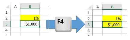 نحوه تکرار یک عمل در اکسل با استفاده از یک کلید میانبر