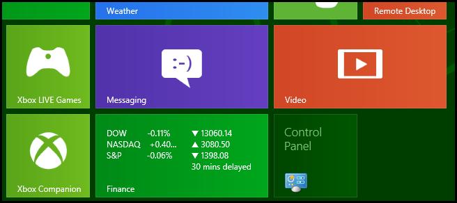 دسترسی به Control Panel از صفحه Start ویندوز 8