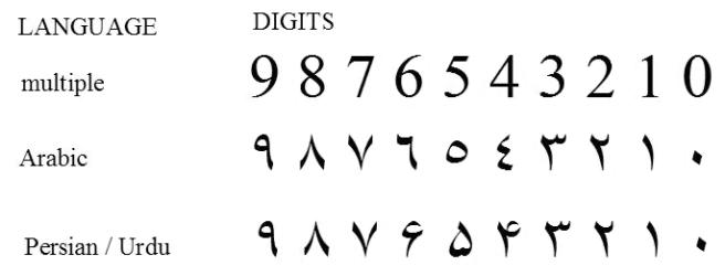 تایپ فارسی اعداد در محیط ویندوز XP